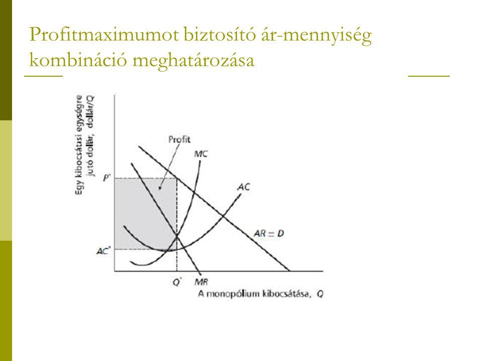 Fedezeti állapot -TR=TC - P=AC -Gazdasági profit nulla - nem köthető fix termelési mennyiséghez - AC minimuma előtt alakul i Termelés mennyisége Ár, költség MC AC MR D Q*Q* P*P*