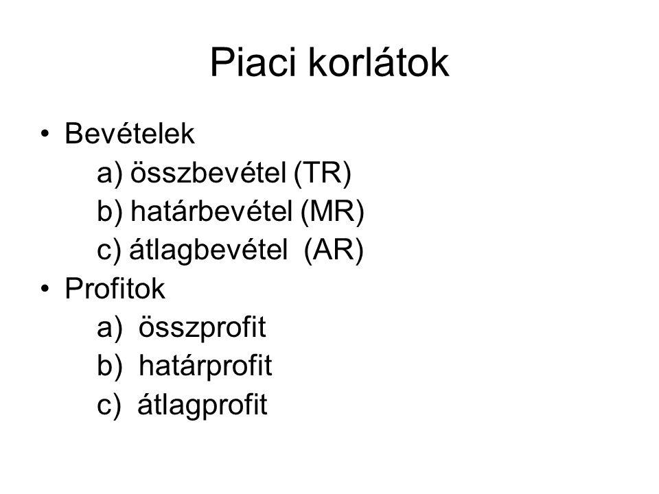 Piaci korlátok Bevételek a) összbevétel (TR) b) határbevétel (MR) c) átlagbevétel (AR) Profitok a) összprofit b) határprofit c) átlagprofit