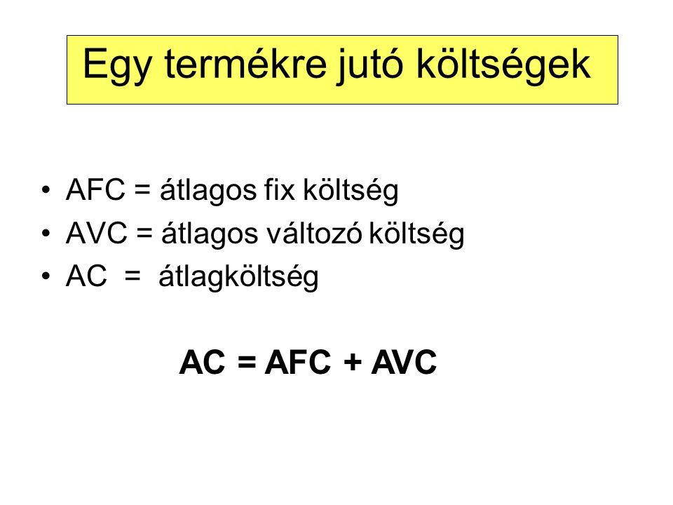 Egy termékre jutó költségek AFC = átlagos fix költség AVC = átlagos változó költség AC = átlagköltség AC = AFC + AVC