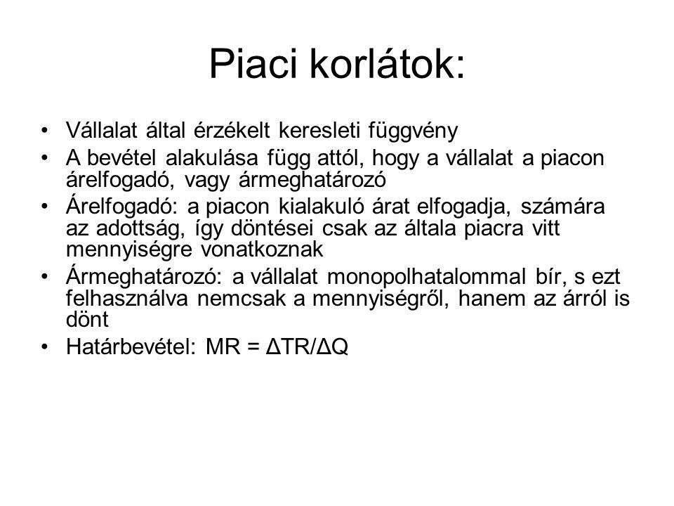 Profitmaximum ELSŐDLEGES FELTÉTELE: MÁSODLAGOS FELTÉTELE: