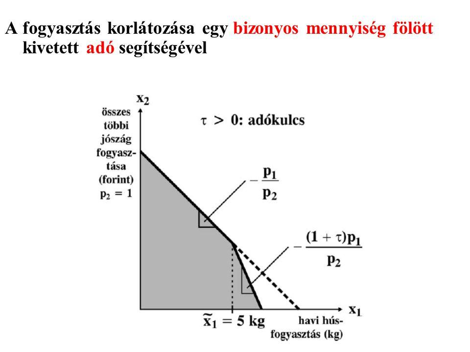 Hasznosság Kardinális megközelítés Ordinális megközelítés Hasznossági függvény: egy fogyasztó meghatározott jószágkosarakhoz kapcsolódó preferenciarendezését matematikai eszközökkel modellezi.