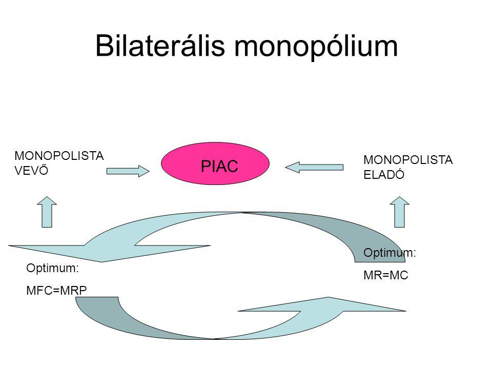 Bilaterális monopólium PIAC MONOPOLISTA VEVŐ MONOPOLISTA ELADÓ Optimum: MR=MC Optimum: MFC=MRP