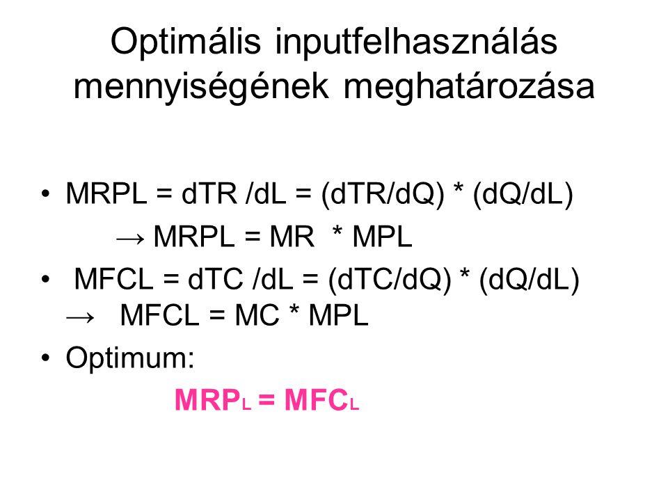 Optimális inputfelhasználás mennyiségének meghatározása MRPL = dTR /dL = (dTR/dQ) * (dQ/dL) → MRPL = MR * MPL MFCL = dTC /dL = (dTC/dQ) * (dQ/dL) → MF