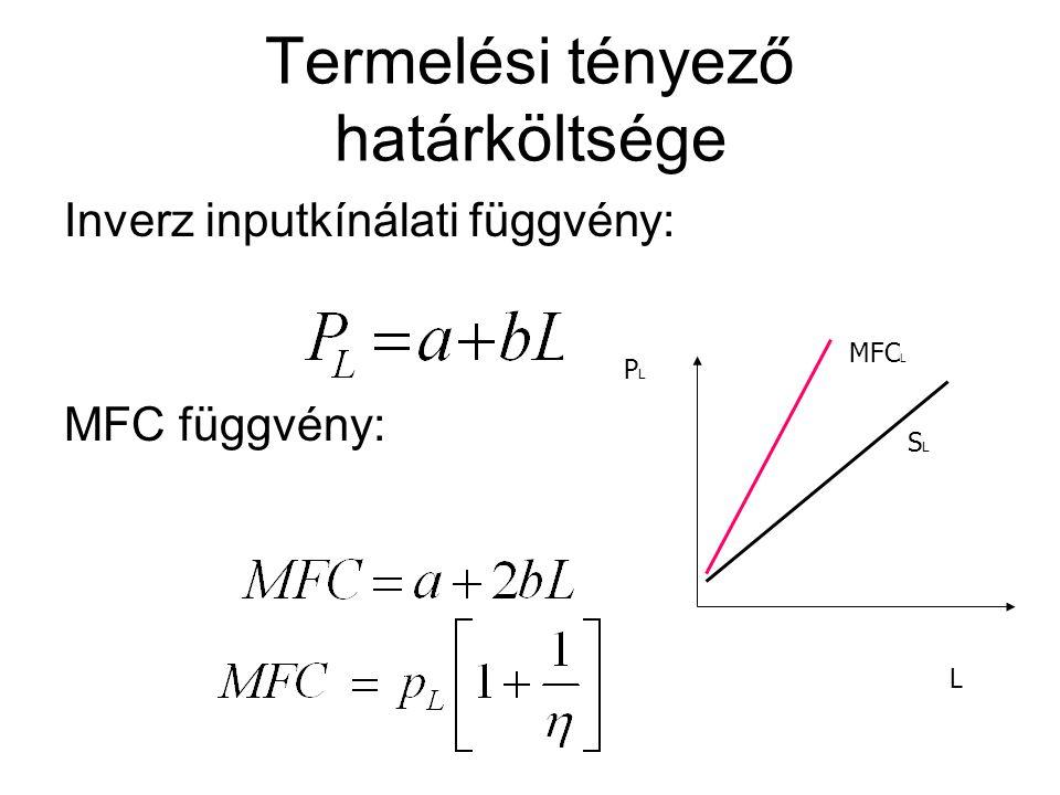 Termelési tényező határköltsége Inverz inputkínálati függvény: MFC függvény: PLPL L MFC L S L
