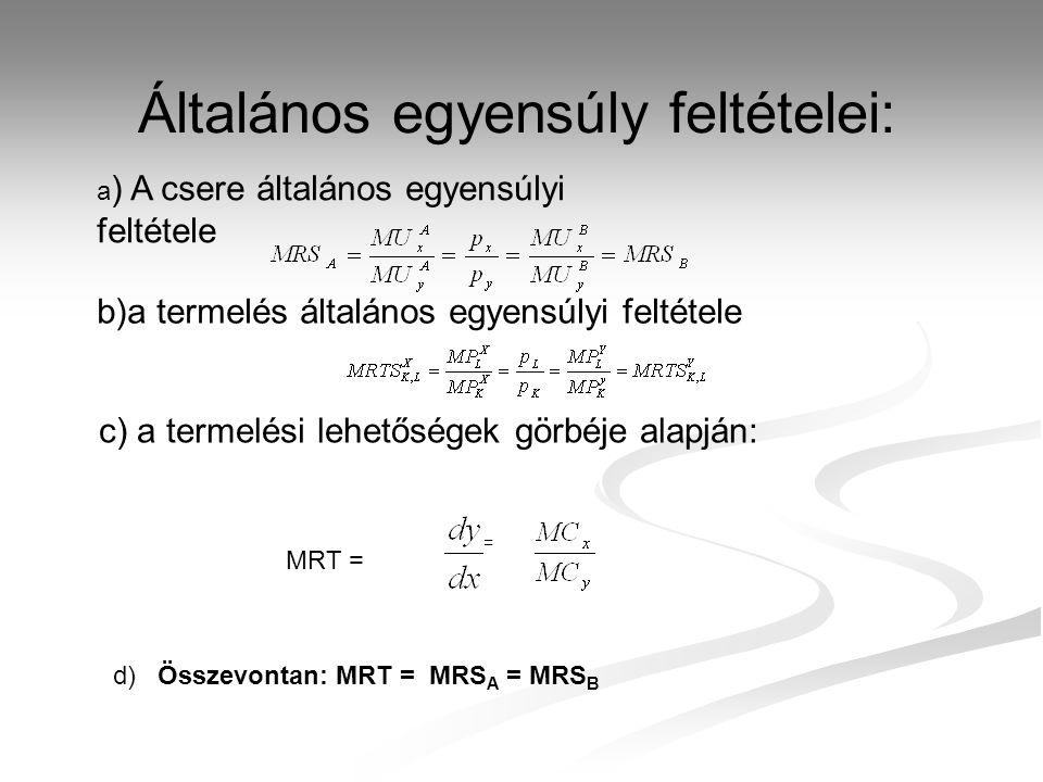 b)a termelés általános egyensúlyi feltétele c) a termelési lehetőségek görbéje alapján: = Általános egyensúly feltételei: a ) A csere általános egyens
