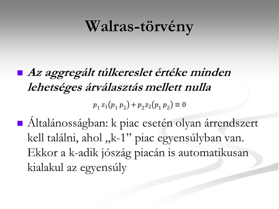 Walras-törvény Az aggregált túlkereslet értéke minden lehetséges árválasztás mellett nulla Általánosságban: k piac esetén olyan árrendszert kell talál