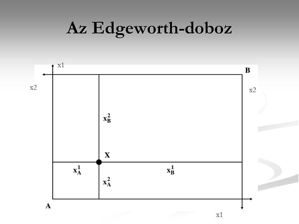 K L K X termék B E4E4 E3E3 E2E2 E1E1 D A termelés Edgeworth-doboza Y termék