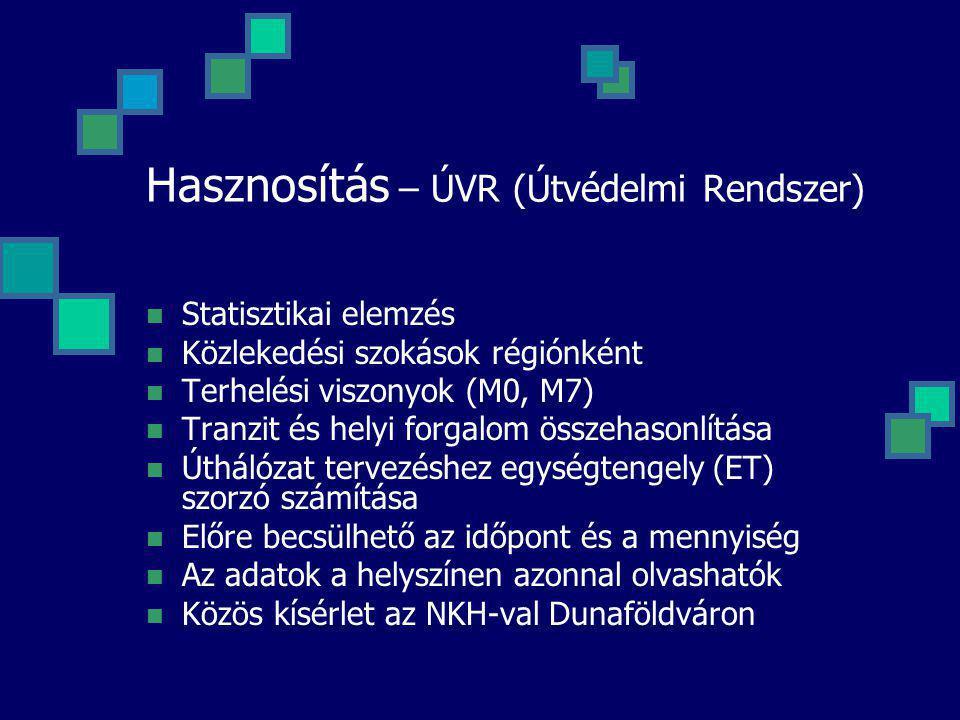 Hasznosítás – ÚVR (Útvédelmi Rendszer) Statisztikai elemzés Közlekedési szokások régiónként Terhelési viszonyok (M0, M7) Tranzit és helyi forgalom öss