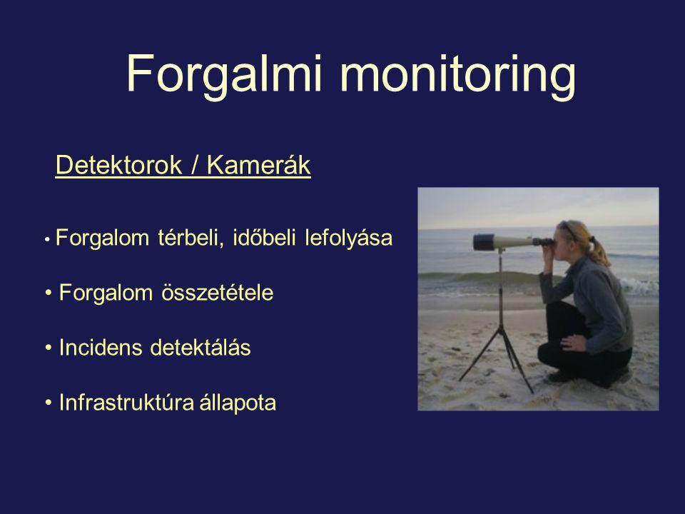 Forgalmi monitoring Detektorok / Kamerák Forgalom térbeli, időbeli lefolyása Forgalom összetétele Incidens detektálás Infrastruktúra állapota