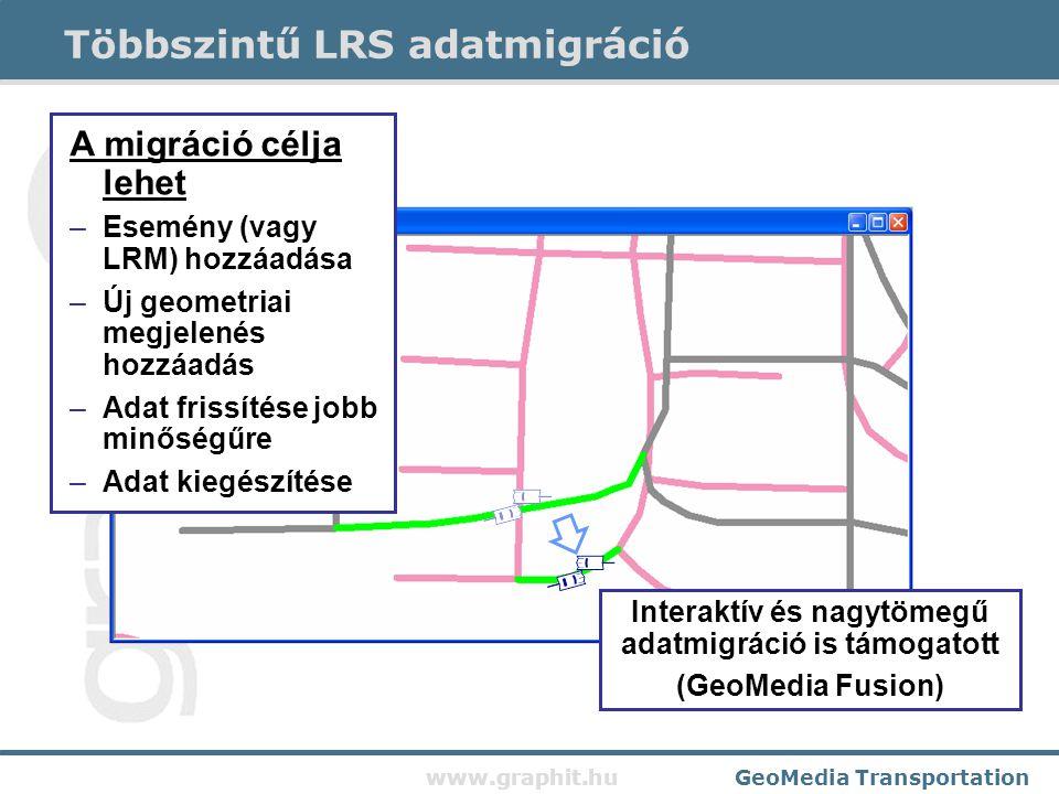 www.graphit.huGeoMedia Transportation Többszintű LRS adatmigráció Interaktív és nagytömegű adatmigráció is támogatott (GeoMedia Fusion) A migráció célja lehet –Esemény (vagy LRM) hozzáadása –Új geometriai megjelenés hozzáadás –Adat frissítése jobb minőségűre –Adat kiegészítése