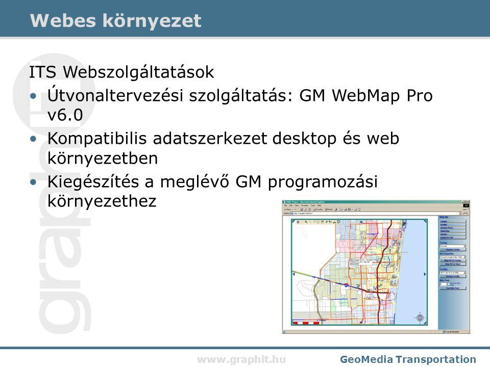 www.graphit.huGeoMedia Transportation Webes környezet ITS Webszolgáltatások Útvonaltervezési szolgáltatás: GM WebMap Pro v6.0 Kompatibilis adatszerkezet desktop és web környezetben Kiegészítés a meglévő GM programozási környezethez