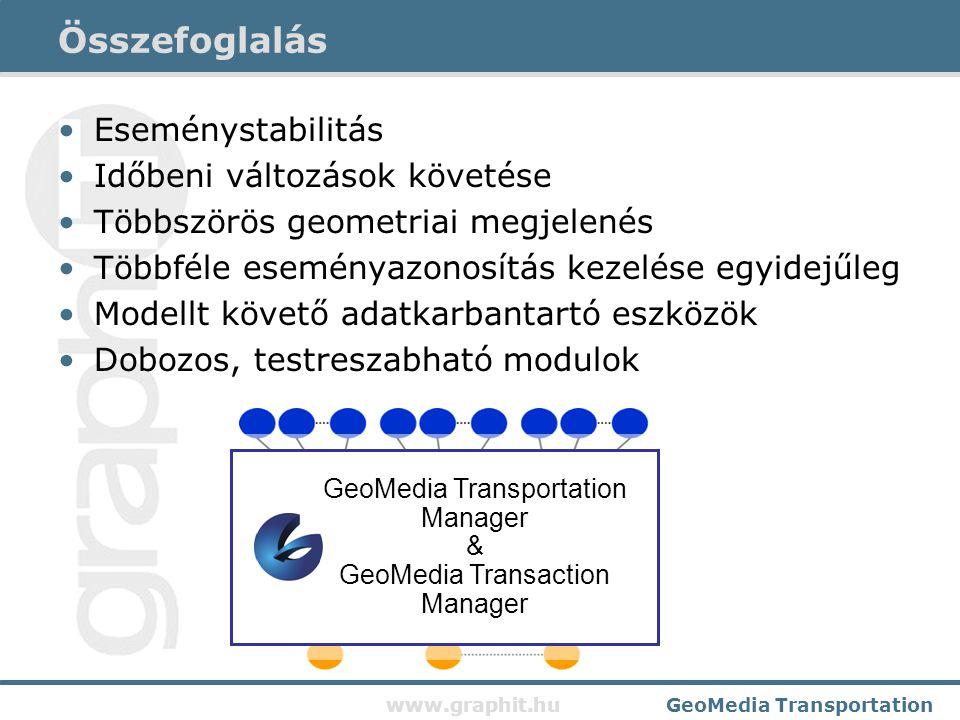 www.graphit.huGeoMedia Transportation Összefoglalás Eseménystabilitás Időbeni változások követése Többszörös geometriai megjelenés Többféle eseményazonosítás kezelése egyidejűleg Modellt követő adatkarbantartó eszközök Dobozos, testreszabható modulok GeoMedia Transportation Manager & GeoMedia Transaction Manager