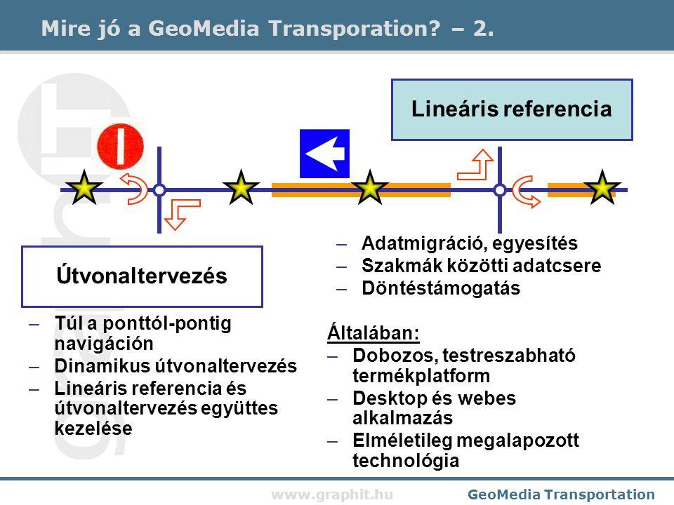 www.graphit.huGeoMedia Transportation Lineáris referencia Útvonaltervezés Általában: –Dobozos, testreszabható termékplatform –Desktop és webes alkalmazás –Elméletileg megalapozott technológia –Adatmigráció, egyesítés –Szakmák közötti adatcsere –Döntéstámogatás –Túl a ponttól-pontig navigáción –Dinamikus útvonaltervezés –Lineáris referencia és útvonaltervezés együttes kezelése Mire jó a GeoMedia Transporation.