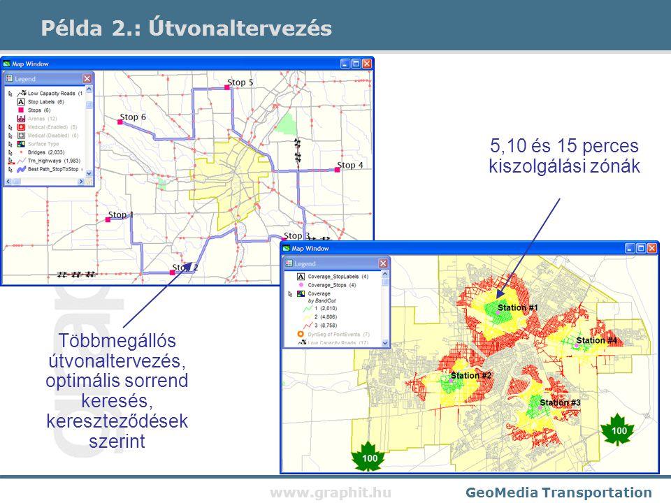 www.graphit.huGeoMedia Transportation Földrajzi és lineáris referencia Földrajzi referencia Lineáris referencia É K –Geokódolás: Objektumok készítése táblázatos adatokból –Dinamikus szegmenetálás: GIS objektumok készítése táblázatos adatokból –Referencia felület: WGS84 (pl.) –Referencia geometria: Vonalas objektumok, Útazonosítók és hossz- szelvény attribútumok 1.8 0.9 3.2 4.1   PontÉK 113.525.2 221.154.6 JelÚtszámKezd.Vége A62.02.6 1 2 A