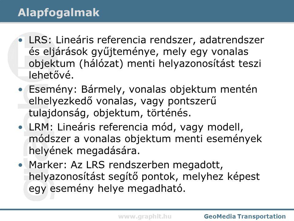www.graphit.huGeoMedia Transportation Alapfogalmak LRS: Lineáris referencia rendszer, adatrendszer és eljárások gyűjteménye, mely egy vonalas objektum (hálózat) menti helyazonosítást teszi lehetővé.