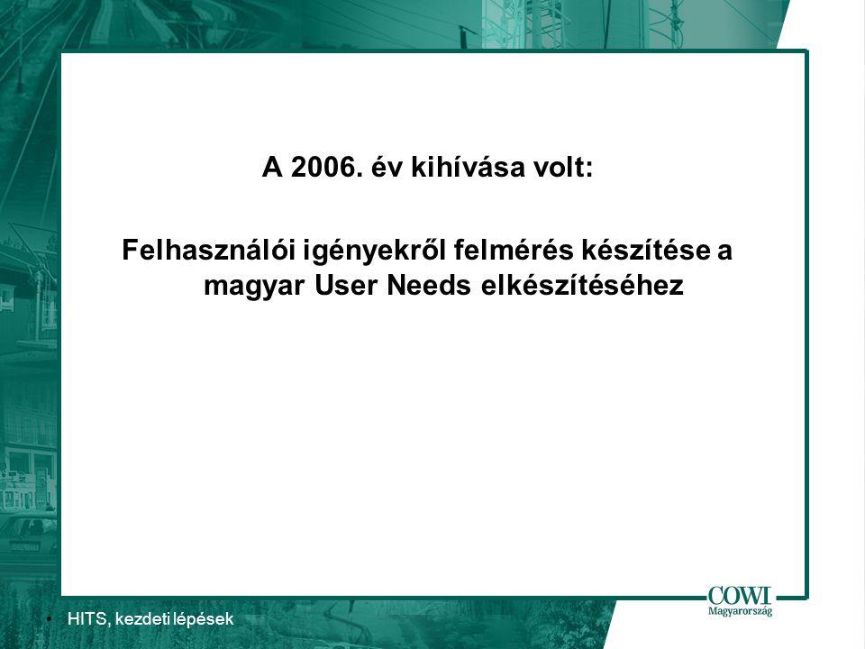 HITS, kezdeti lépések A 2006. év kihívása volt: Felhasználói igényekről felmérés készítése a magyar User Needs elkészítéséhez