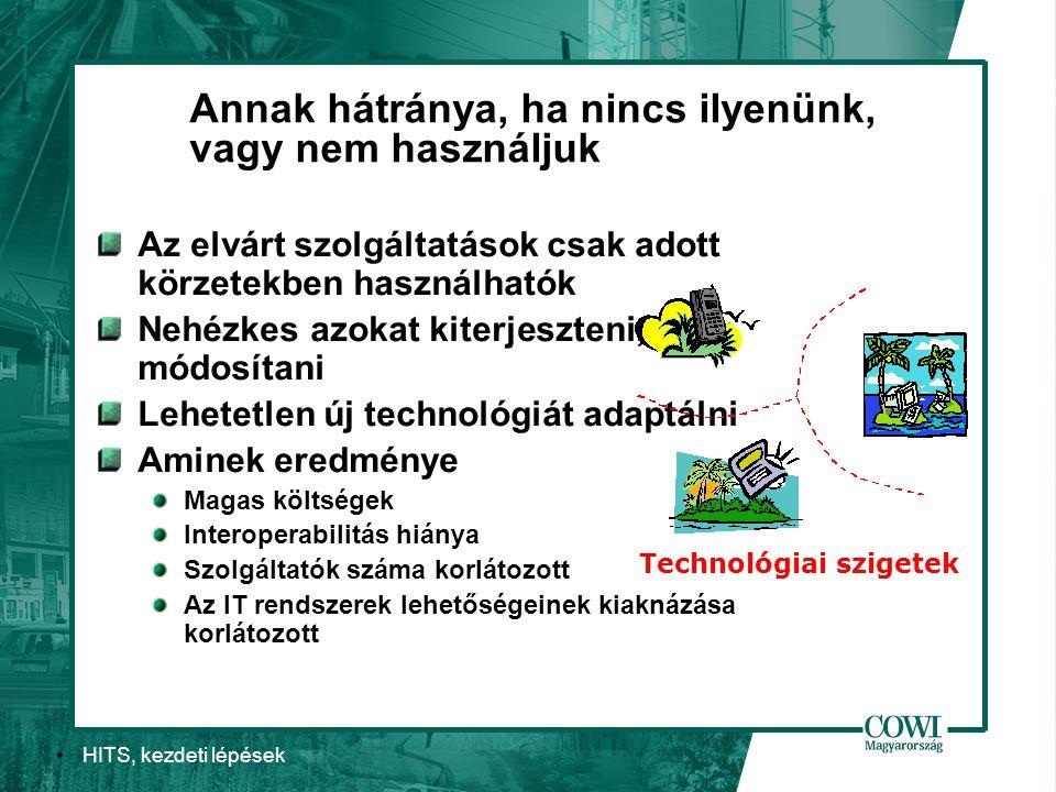 HITS, kezdeti lépések Annak hátránya, ha nincs ilyenünk, vagy nem használjuk Az elvárt szolgáltatások csak adott körzetekben használhatók Nehézkes azokat kiterjeszteni, vagy módosítani Lehetetlen új technológiát adaptálni Aminek eredménye Magas költségek Interoperabilitás hiánya Szolgáltatók száma korlátozott Az IT rendszerek lehetőségeinek kiaknázása korlátozott Technológiai szigetek