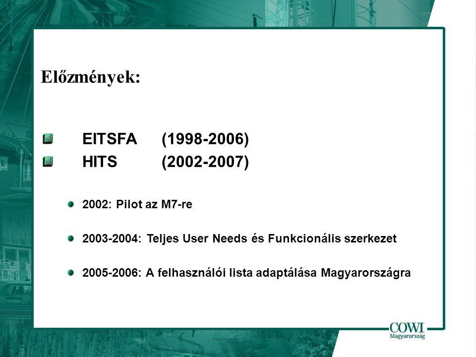 Előzmények: EITSFA(1998-2006) HITS(2002-2007) 2002: Pilot az M7-re 2003-2004: Teljes User Needs és Funkcionális szerkezet 2005-2006: A felhasználói lista adaptálása Magyarországra