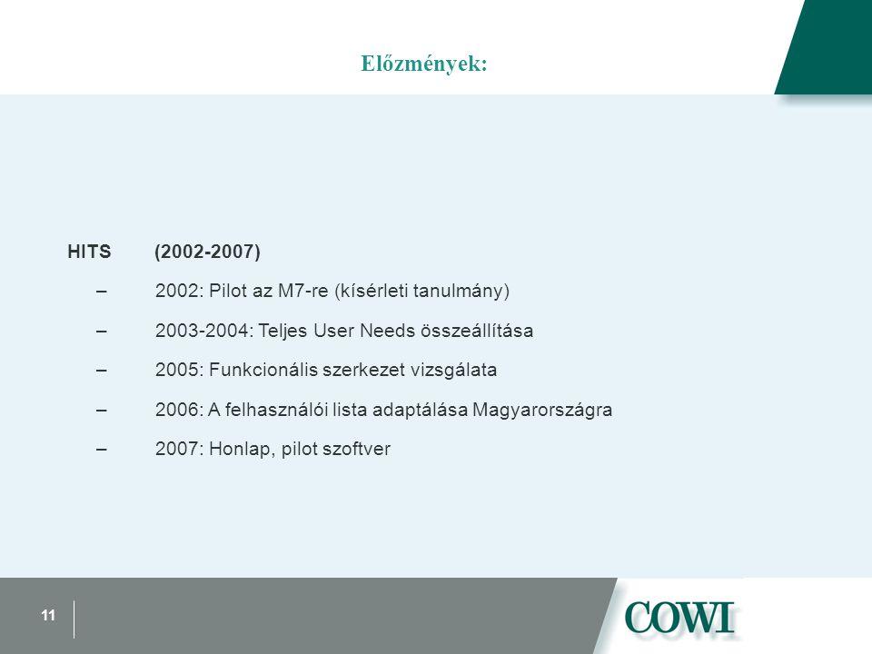 11 Előzmények: HITS(2002-2007) – 2002: Pilot az M7-re (kísérleti tanulmány) –2003-2004: Teljes User Needs összeállítása –2005: Funkcionális szerkezet vizsgálata – 2006: A felhasználói lista adaptálása Magyarországra – 2007: Honlap, pilot szoftver