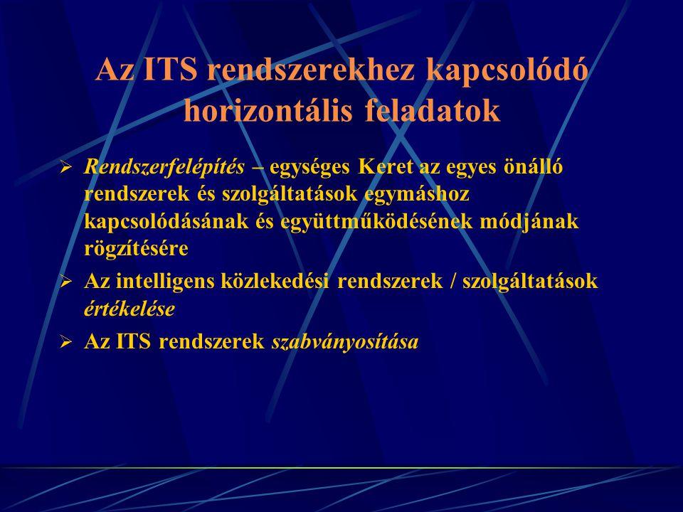Az ITS rendszerekhez kapcsolódó horizontális feladatok  Rendszerfelépítés – egységes Keret az egyes önálló rendszerek és szolgáltatások egymáshoz kapcsolódásának és együttműködésének módjának rögzítésére  Az intelligens közlekedési rendszerek / szolgáltatások értékelése  Az ITS rendszerek szabványosítása