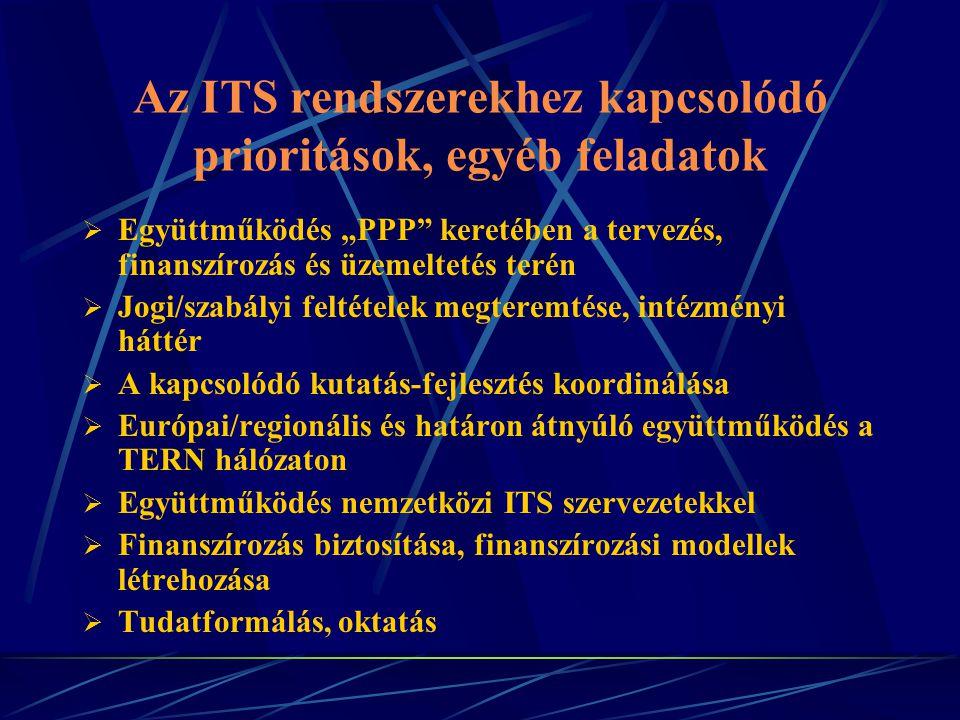"""Az ITS rendszerekhez kapcsolódó prioritások, egyéb feladatok  Együttműködés """"PPP keretében a tervezés, finanszírozás és üzemeltetés terén  Jogi/szabályi feltételek megteremtése, intézményi háttér  A kapcsolódó kutatás-fejlesztés koordinálása  Európai/regionális és határon átnyúló együttműködés a TERN hálózaton  Együttműködés nemzetközi ITS szervezetekkel  Finanszírozás biztosítása, finanszírozási modellek létrehozása  Tudatformálás, oktatás"""