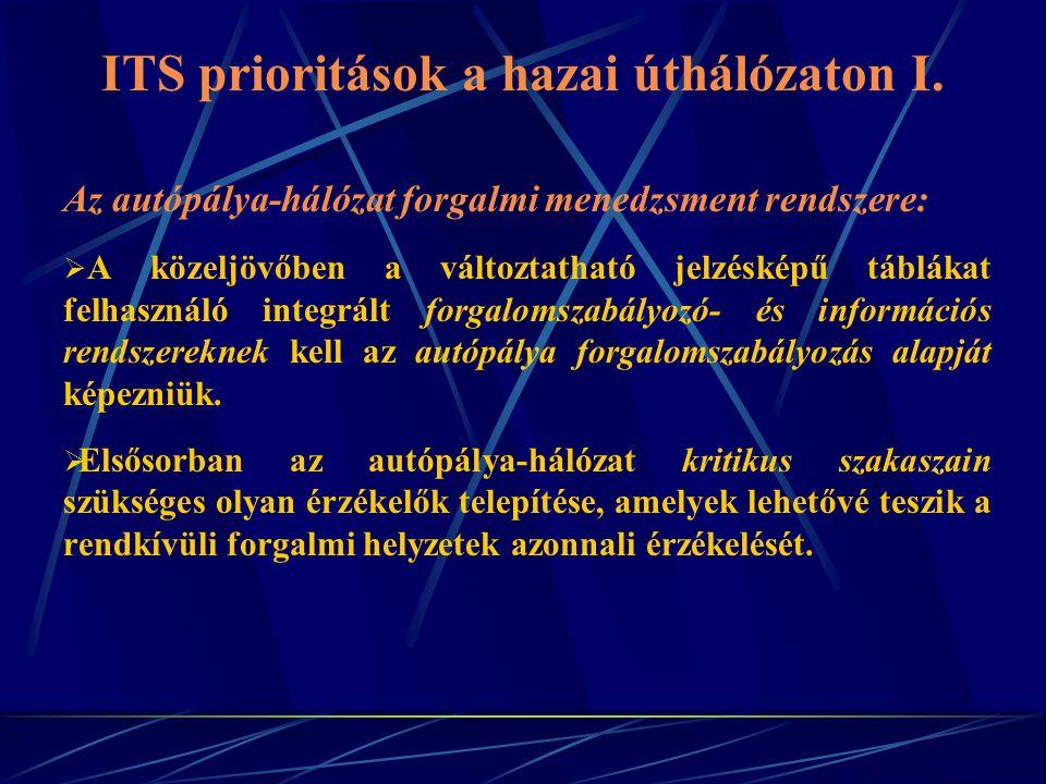 ITS prioritások a hazai úthálózaton I.