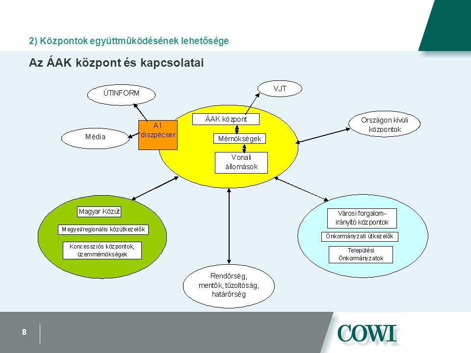 8 2) Központok együttműködésének lehetősége Az ÁAK központ és kapcsolatai