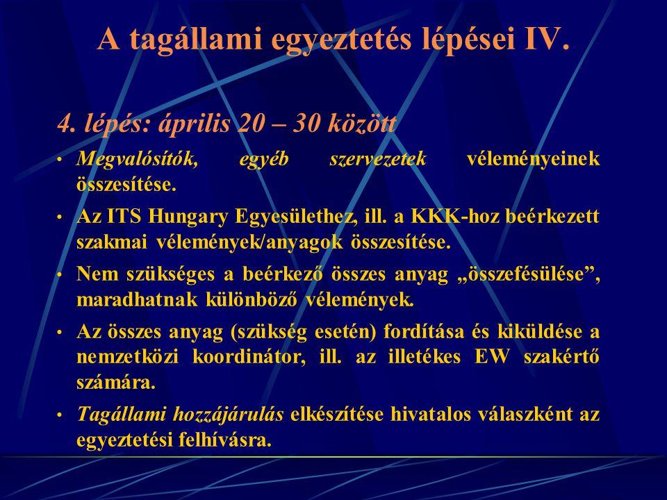 A tagállami egyeztetés lépései IV. 4.