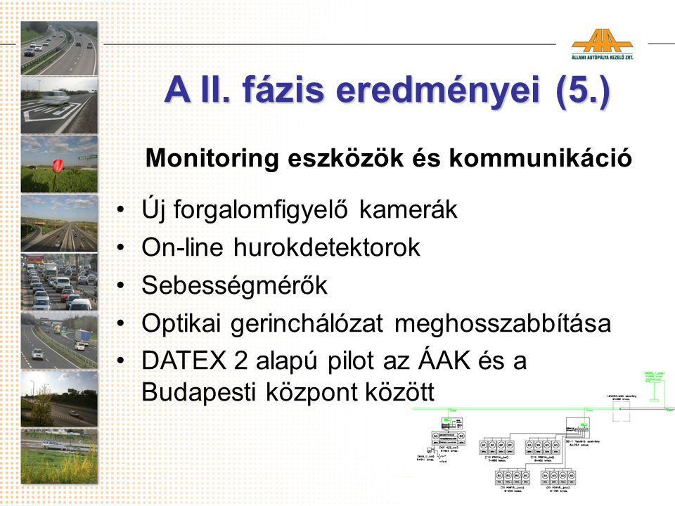 Monitoring eszközök és kommunikáció Új forgalomfigyelő kamerák On-line hurokdetektorok Sebességmérők Optikai gerinchálózat meghosszabbítása DATEX 2 alapú pilot az ÁAK és a Budapesti központ között A II.