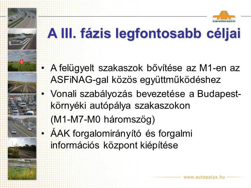 A felügyelt szakaszok bővítése az M1-en az ASFiNAG-gal közös együttműködéshez Vonali szabályozás bevezetése a Budapest- környéki autópálya szakaszokon (M1-M7-M0 háromszög) ÁAK forgalomirányító és forgalmi információs központ kiépítése A III.