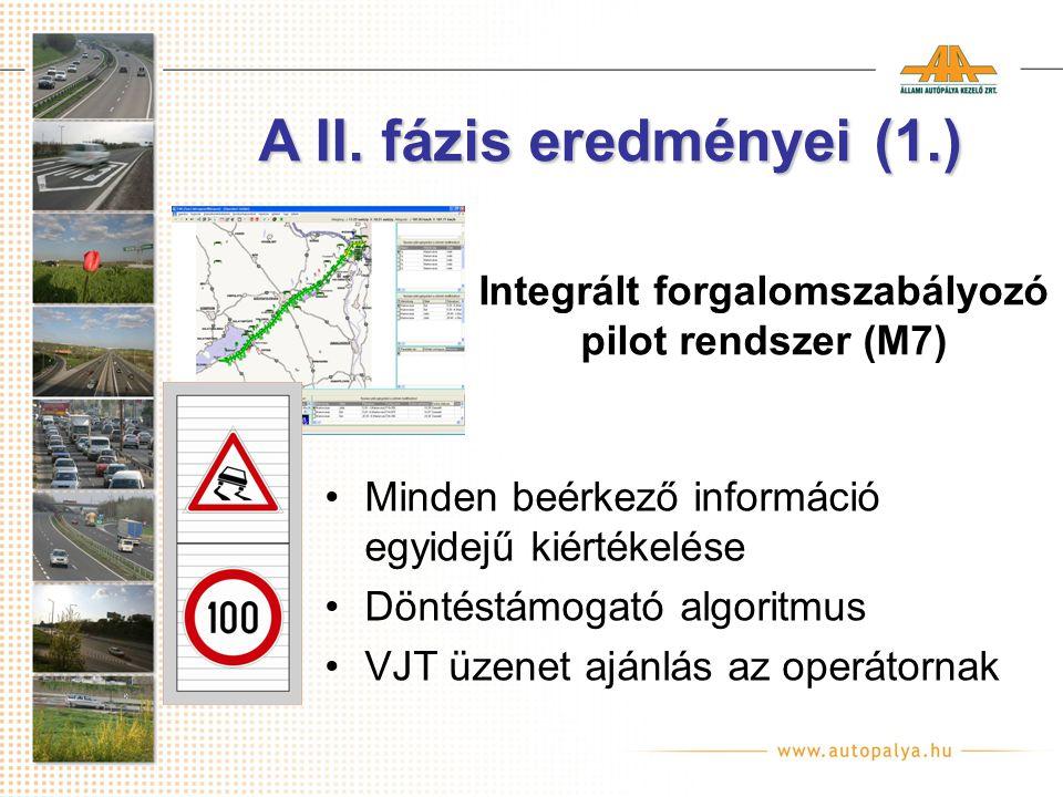 Integrált forgalomszabályozó pilot rendszer (M7) Minden beérkező információ egyidejű kiértékelése Döntéstámogató algoritmus VJT üzenet ajánlás az operátornak A II.