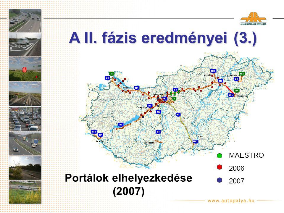 Utazás előtti Információk - webkamerák A II. fázis eredményei (4.)