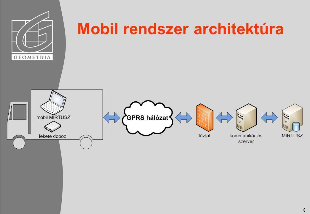 8 Mobil rendszer architektúra
