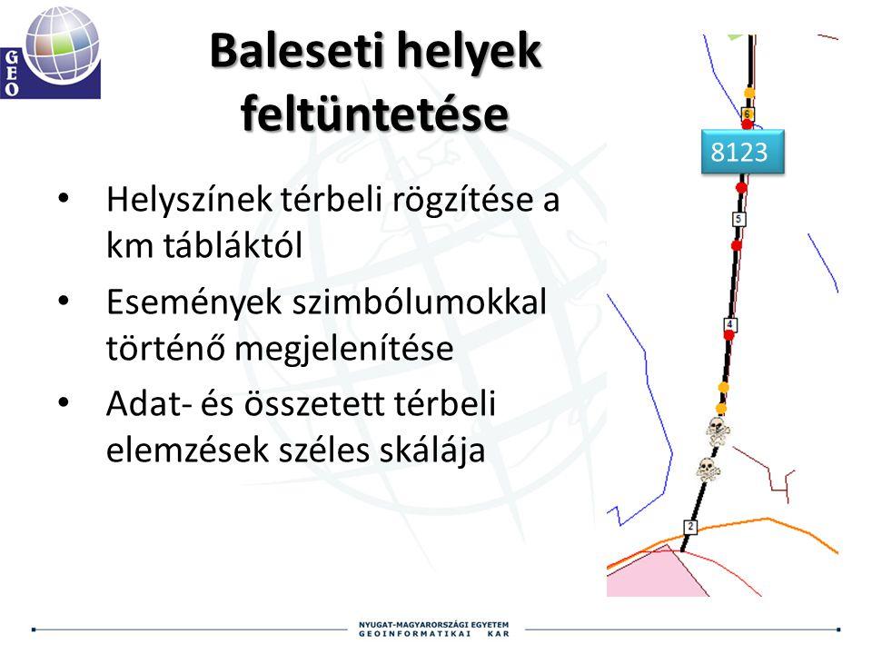 8123 Baleseti helyek feltüntetése Helyszínek térbeli rögzítése a km tábláktól Események szimbólumokkal történő megjelenítése Adat- és összetett térbeli elemzések széles skálája