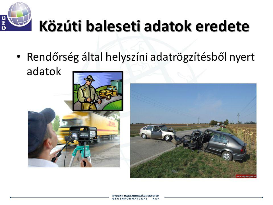 Közúti baleseti adatok eredete Rendőrség által helyszíni adatrögzítésből nyert adatok