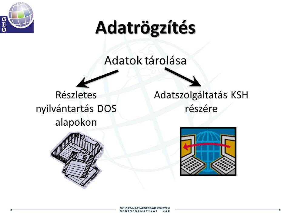 Adatrögzítés Adatok tárolása Részletes nyilvántartás DOS alapokon Adatszolgáltatás KSH részére