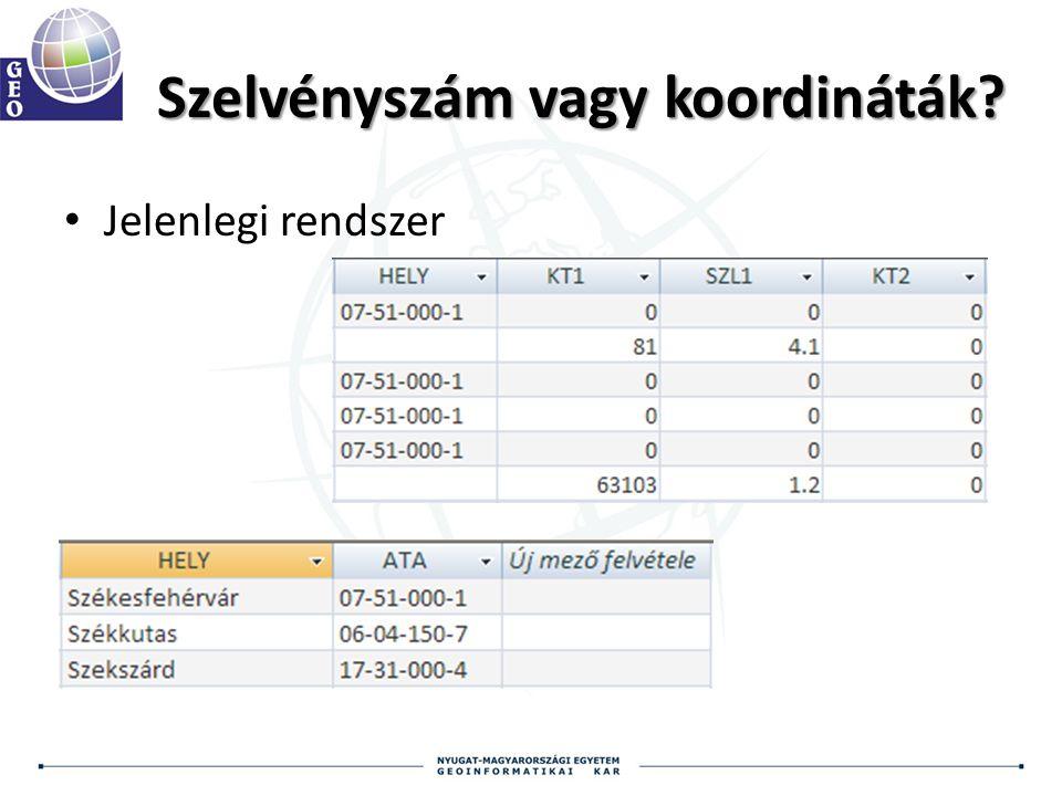 Alapadatbázis Útadatok ( közút adatbázis) Baleseti helyszínek adatbázisa