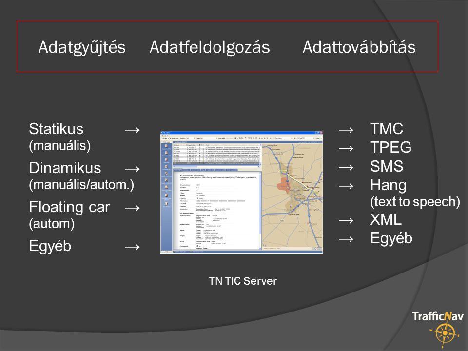 Statikus→ (manuális) Dinamikus→ (manuális/autom.) Floating car → (autom) Egyéb → →TMC →TPEG →SMS →Hang (text to speech) →XML →Egyéb TN TIC Server Adat