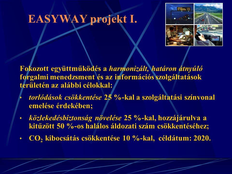 EASYWAY projekt I.