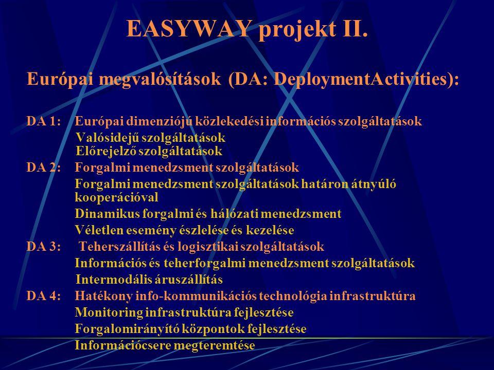 EASYWAY projekt II.