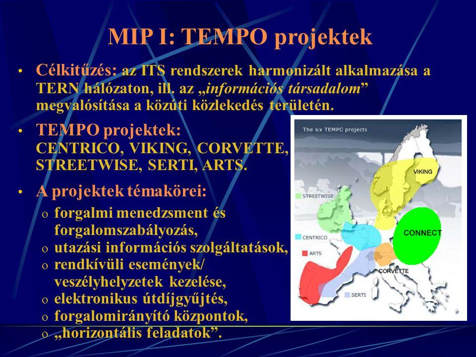 MIP I: TEMPO projektek Célkitűzés: az ITS rendszerek harmonizált alkalmazása a TERN hálózaton, ill.