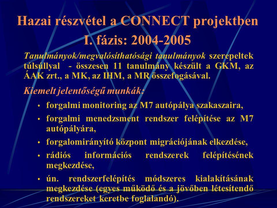 Hazai részvétel a CONNECT projektben I.