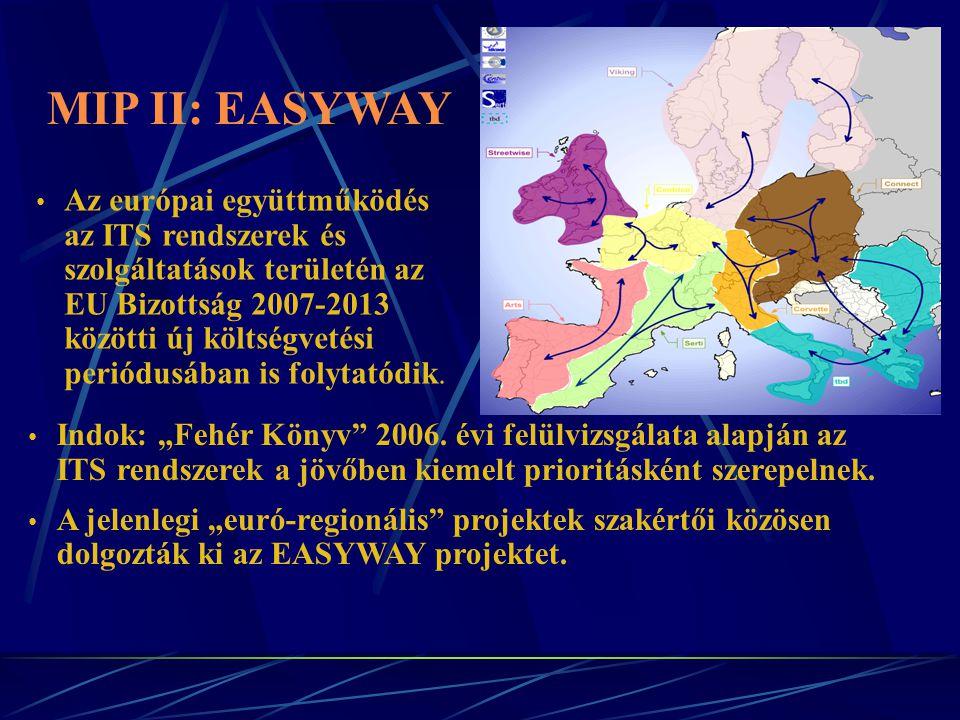 MIP II: EASYWAY Az európai együttműködés az ITS rendszerek és szolgáltatások területén az EU Bizottság 2007-2013 közötti új költségvetési periódusában is folytatódik.