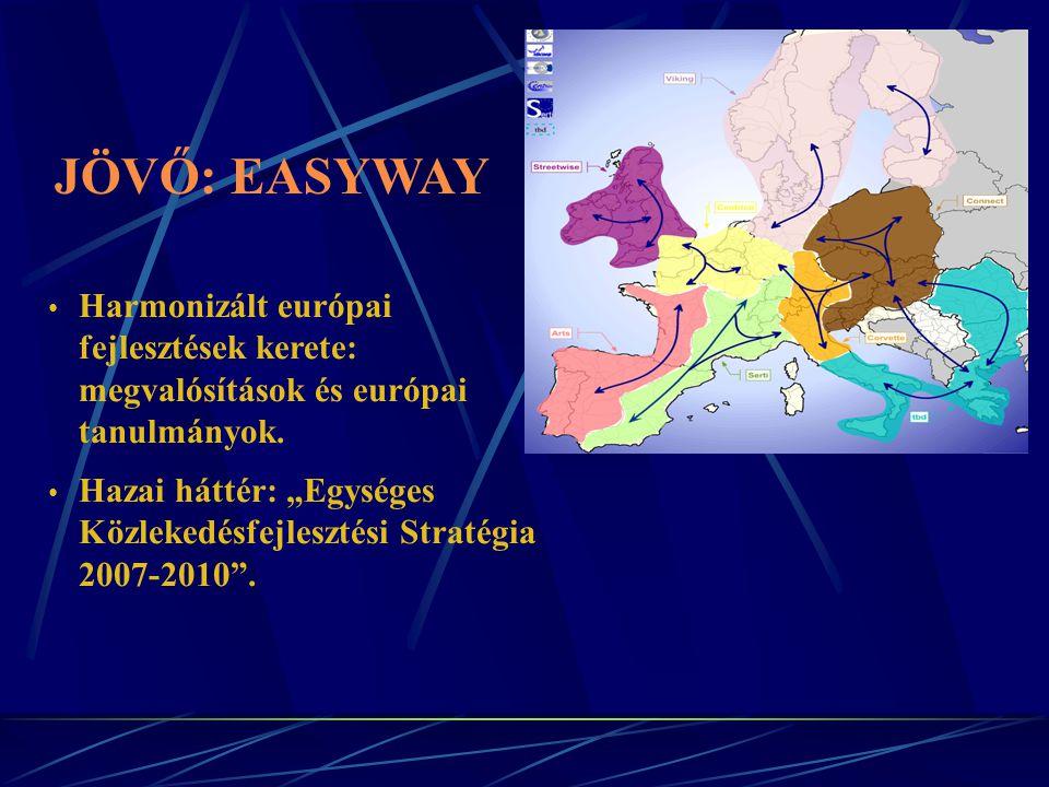 JÖVŐ: EASYWAY Harmonizált európai fejlesztések kerete: megvalósítások és európai tanulmányok.