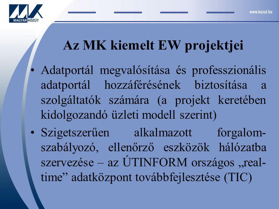 """Az MK kiemelt EW projektjei Adatportál megvalósítása és professzionális adatportál hozzáférésének biztosítása a szolgáltatók számára (a projekt keretében kidolgozandó üzleti modell szerint) Szigetszerűen alkalmazott forgalom- szabályozó, ellenőrző eszközök hálózatba szervezése – az ÚTINFORM országos """"real- time adatközpont továbbfejlesztése (TIC)"""