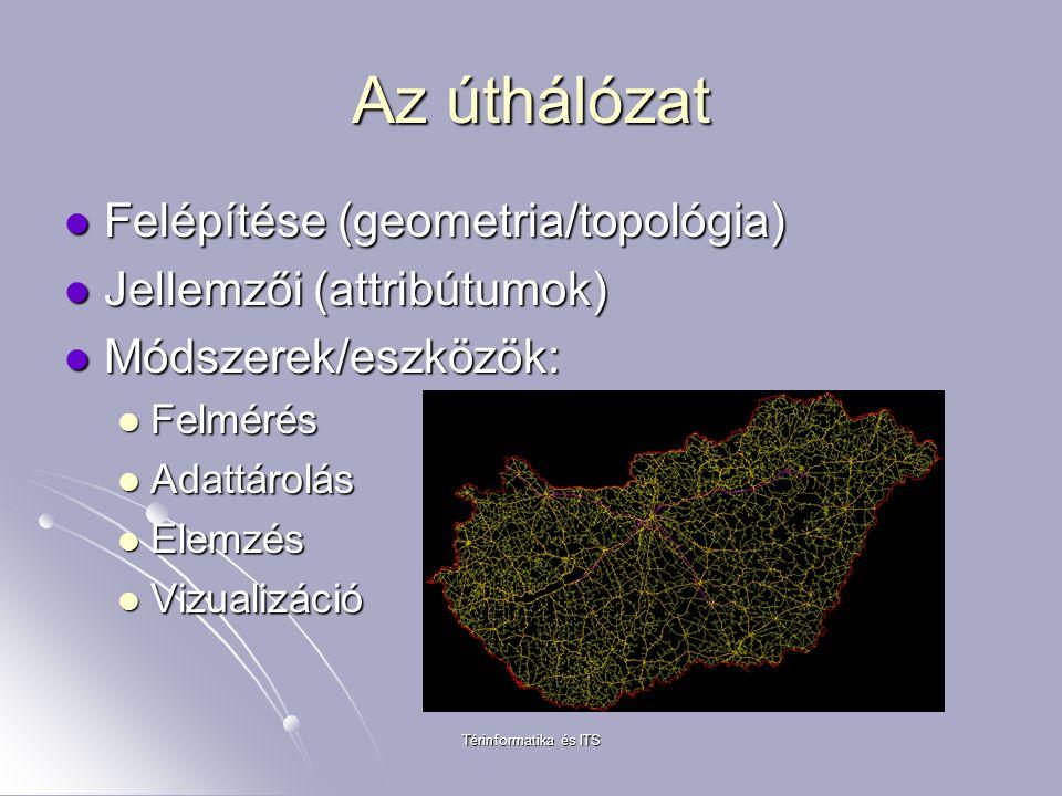 Térinformatika és ITS Felhasznált források Wikipedia Wikipedia G.Meinel-S.Reichert (2004): Flaechenwirkung des deutschen Autobahnnetzes, DGPF Jahrestagung G.Meinel-S.Reichert (2004): Flaechenwirkung des deutschen Autobahnnetzes, DGPF Jahrestagung Lindenbach, Á.(2004): Intelligens közlekedési rendszerek a közúti közlekedésben, Budapest Lindenbach, Á.(2004): Intelligens közlekedési rendszerek a közúti közlekedésben, Budapest IGO dokumentáció IGO dokumentáció www.utvonalterv.hu www.utvonalterv.hu www.safespot-eu.org www.safespot-eu.org Tanszéki diplomatervek Tanszéki diplomatervek Tanszéki kutatási témák beszámolói és jelentései Tanszéki kutatási témák beszámolói és jelentései