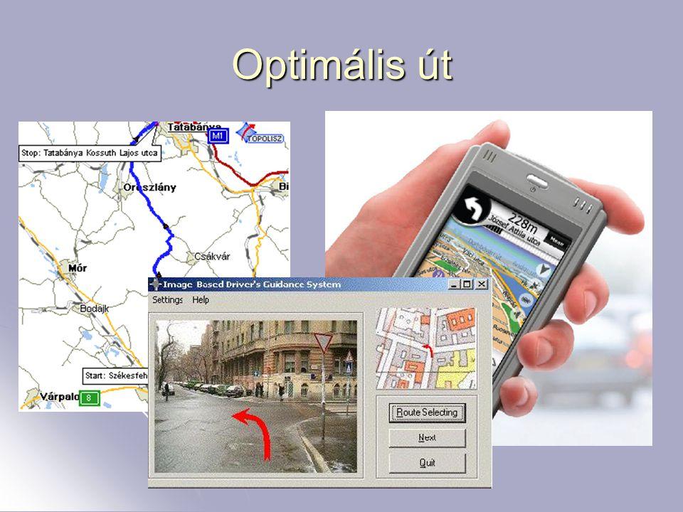 Térinformatika és ITS Optimális út