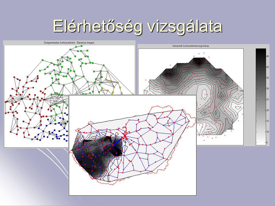 Térinformatika és ITS Elérhetőség vizsgálata