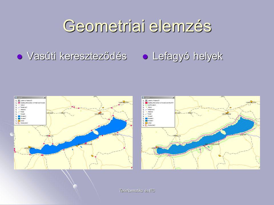Térinformatika és ITS Geometriai elemzés Vasúti kereszteződés Vasúti kereszteződés Lefagyó helyek Lefagyó helyek