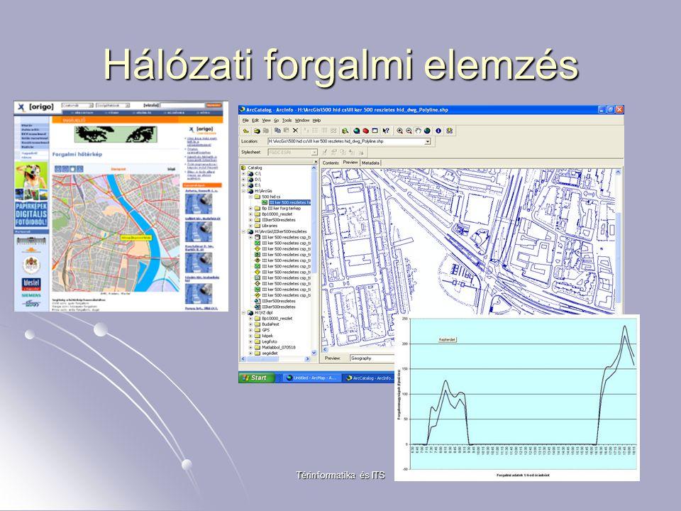 Térinformatika és ITS Hálózati forgalmi elemzés